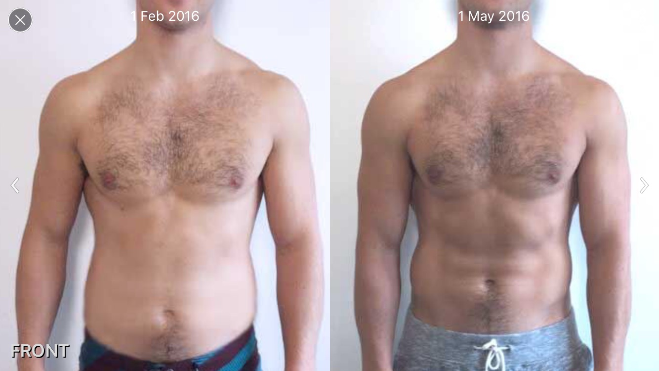 motivate cients with Before and After photos