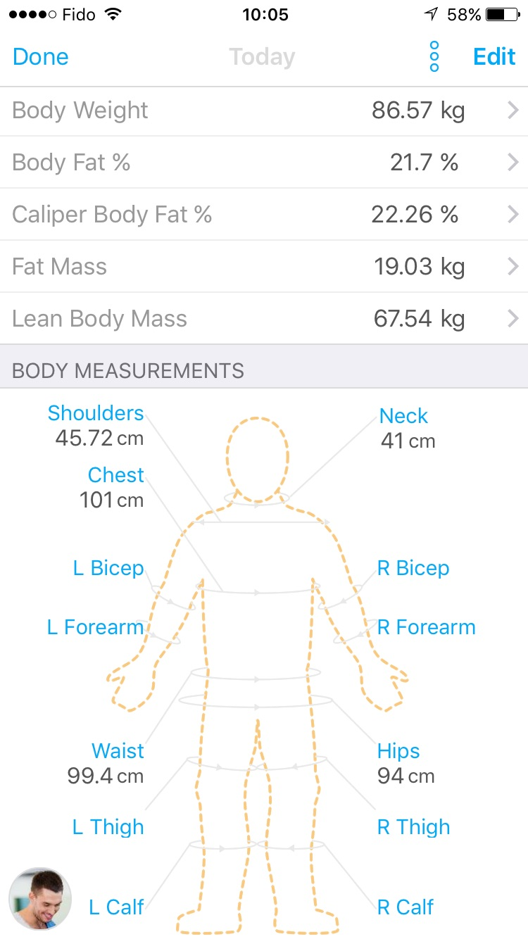 motivate clients with body stats graph