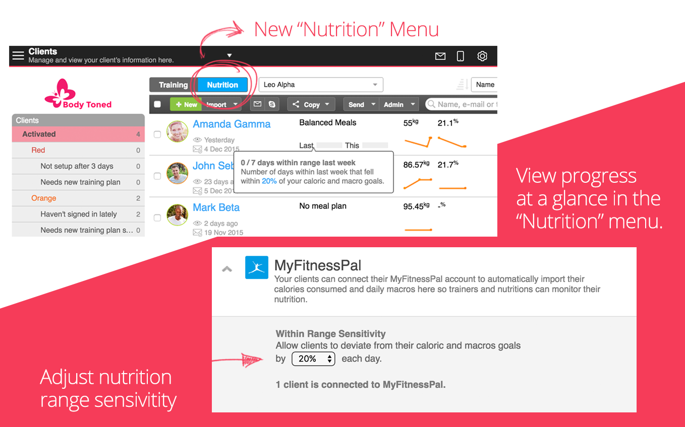 Trainerize and MyFitnessPal - Turn Nutrition Stats Into