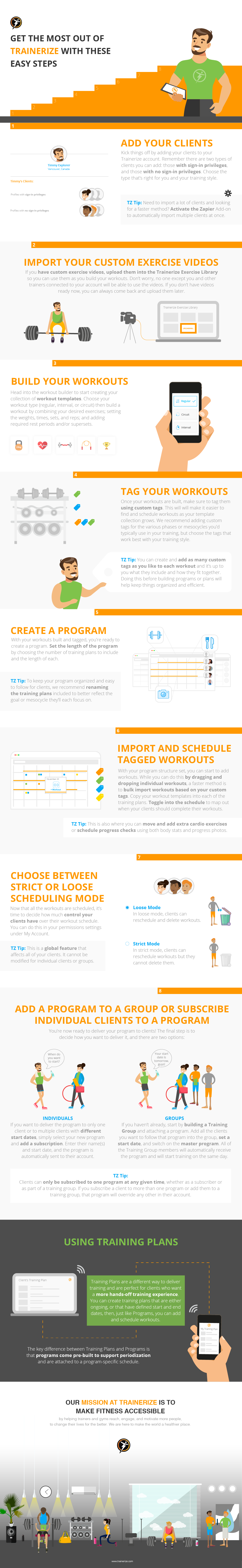 Learn how to use Trainerize with this step-by-step infographic