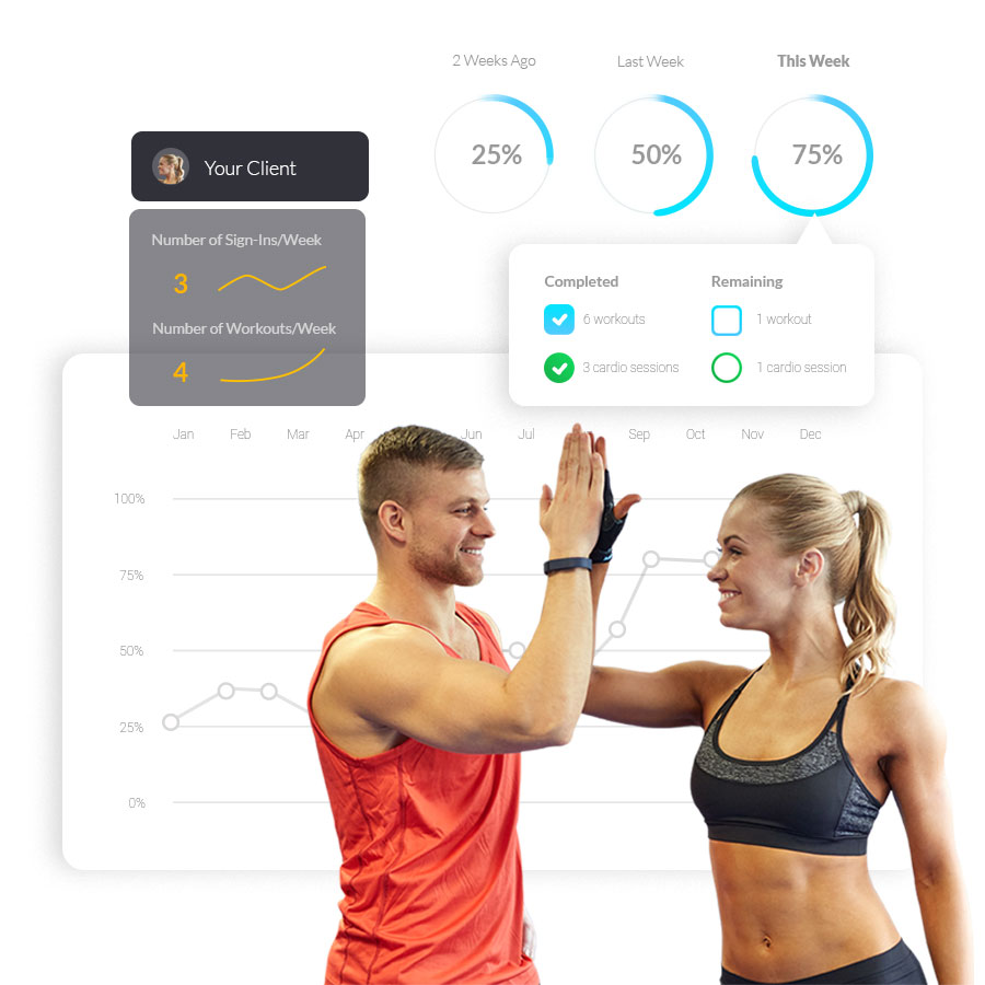 Trainerize Update New Way to Drive Client and Trainer Results