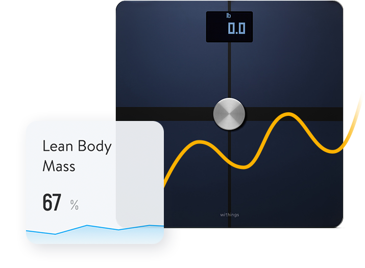 Lean Body Mass: an example of the new data available in Trainerize with theApple Health and wearables integration.