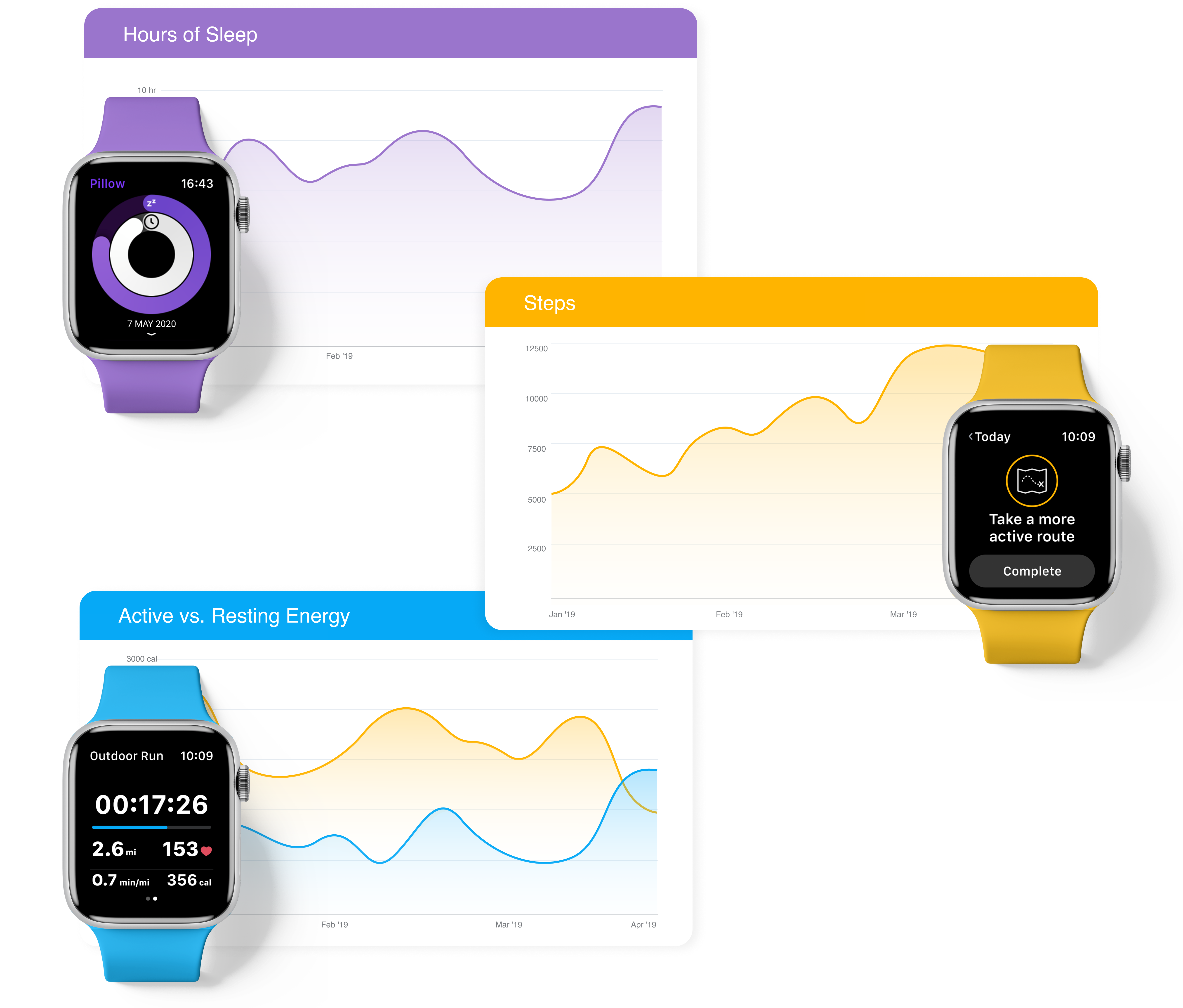 Track more with less with the new Apple Watch App powered by Trainerize