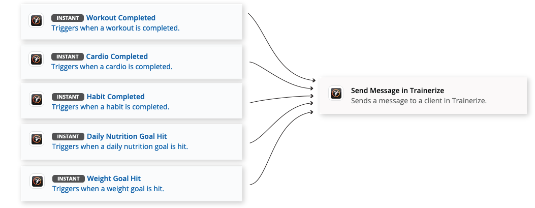 Zapier Send a Message with new triggers