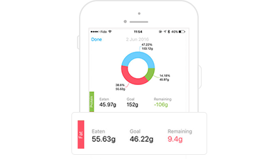 Trainerize Features Nutrition Tracking